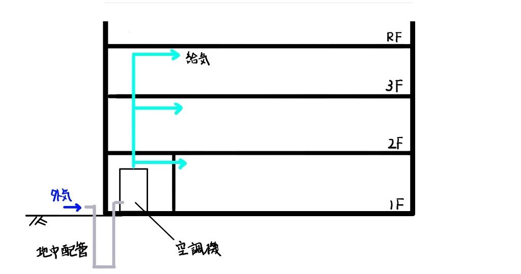 画像に alt 属性が指定されていません。ファイル名: j%E2%91%A3-2%E6%94%B9-e1591264218523.jpg